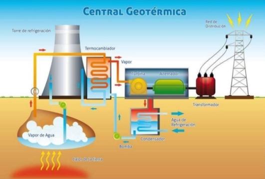 energia-geotermica-3-638